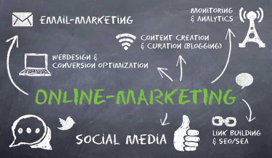 Come scegliere un Web Marketing Manager
